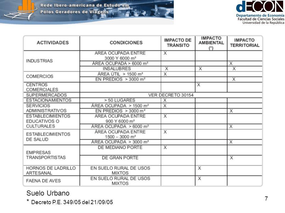 7 Suelo Urbano * Decreto P.E. 349/05 del 21/09/05