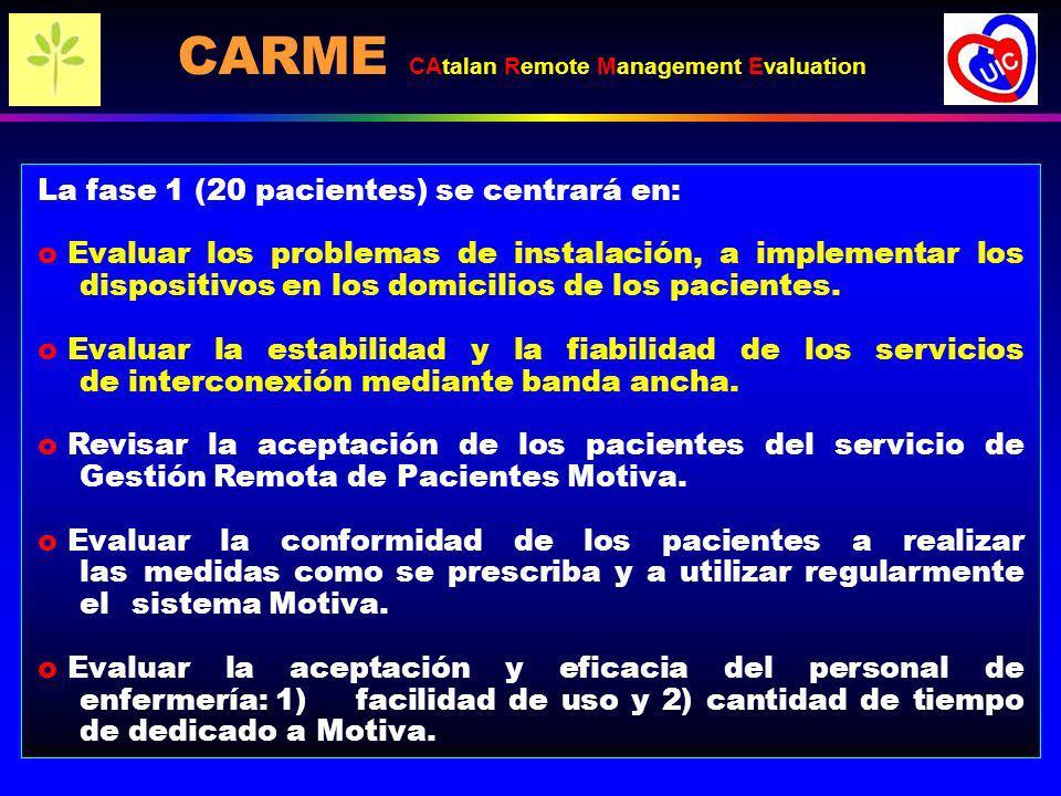 La fase 1 (20 pacientes) se centrará en: o Evaluar los problemas de instalación, a implementar los dispositivos en los domicilios de los pacientes. o