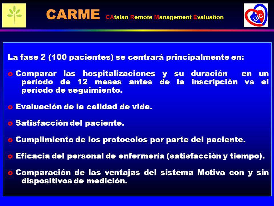 La fase 2 (100 pacientes) se centrará principalmente en: o Comparar las hospitalizaciones y su duración en un período de 12 meses antes de la inscripc