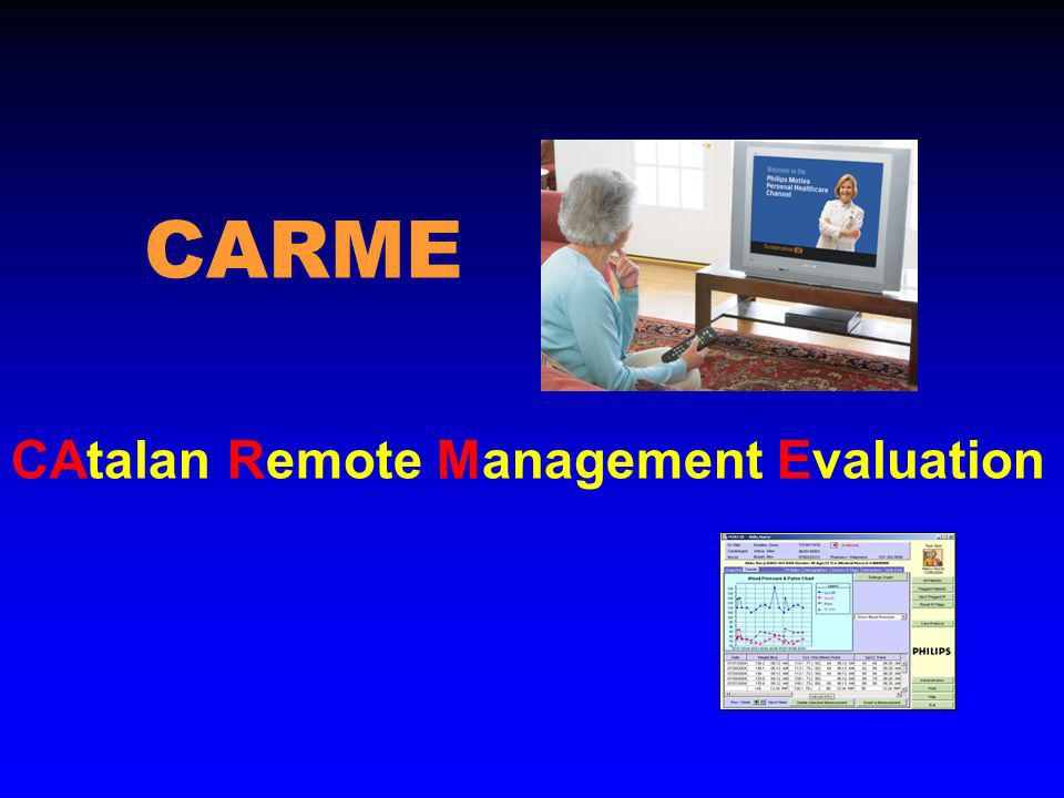 DÍAS EN EL HOSPITAL 92 pacientes 73,3% 82,9% 79,1% p=0,036p=0,008p=0,001 CARME CAtalan Remote Management Evaluation