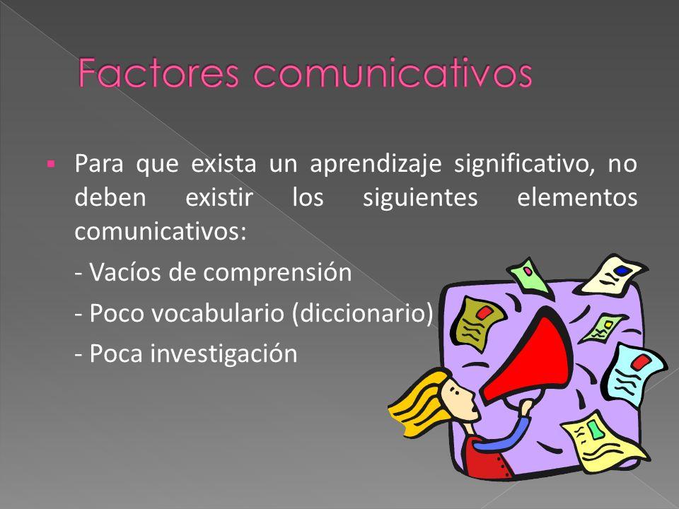 Para que exista un aprendizaje significativo, no deben existir los siguientes elementos comunicativos: - Vacíos de comprensión - Poco vocabulario (diccionario) - Poca investigación