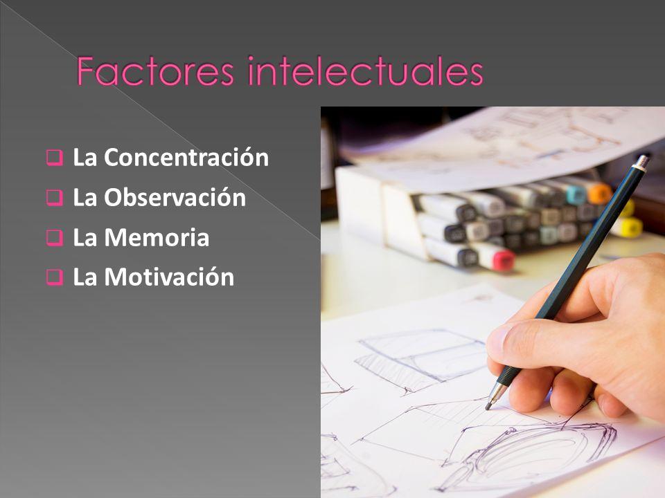 La Concentración La Observación La Memoria La Motivación