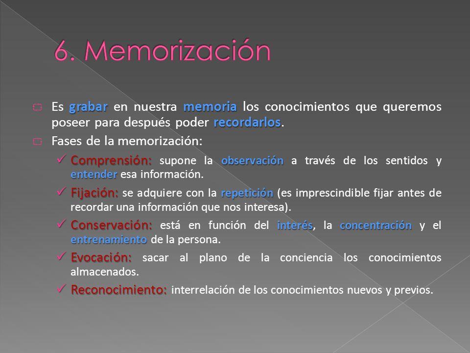 grabarmemoria recordarlos Es grabar en nuestra memoria los conocimientos que queremos poseer para después poder recordarlos.