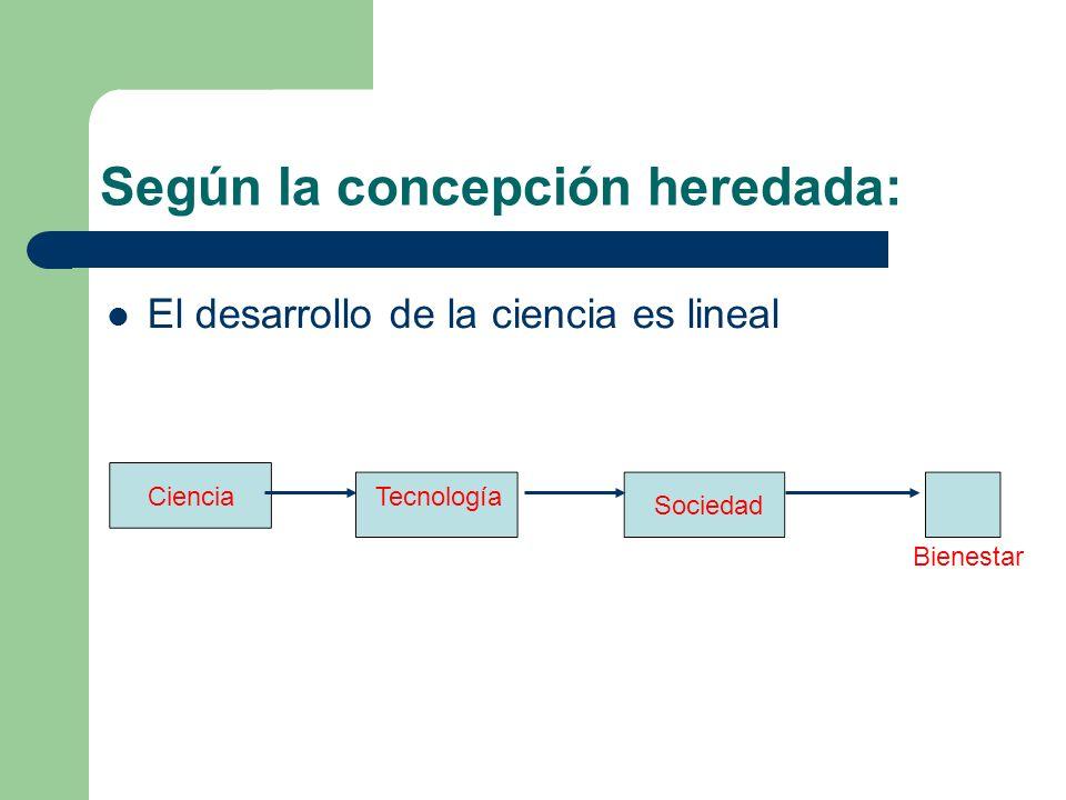 Según la concepción heredada: El desarrollo de la ciencia es lineal CienciaTecnología Sociedad Bienestar