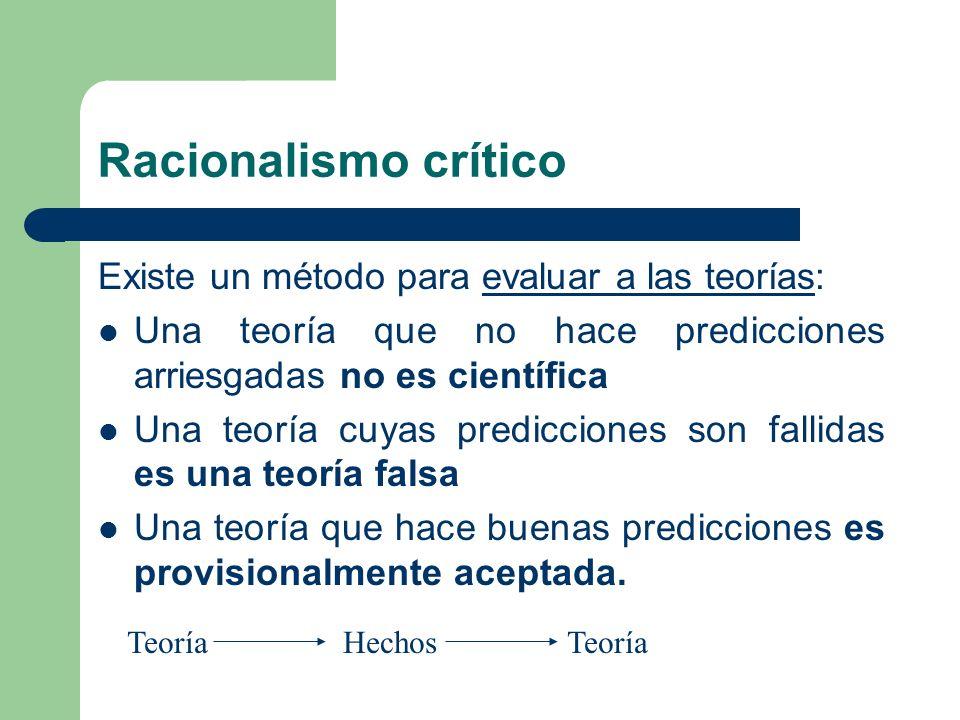 Existe un método para evaluar a las teorías: Una teoría que no hace predicciones arriesgadas no es científica Una teoría cuyas predicciones son fallid