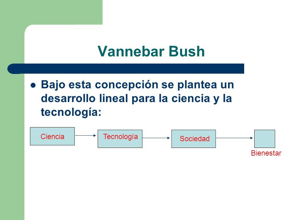 Bajo esta concepción se plantea un desarrollo lineal para la ciencia y la tecnología: Vannebar Bush CienciaTecnología Sociedad Bienestar