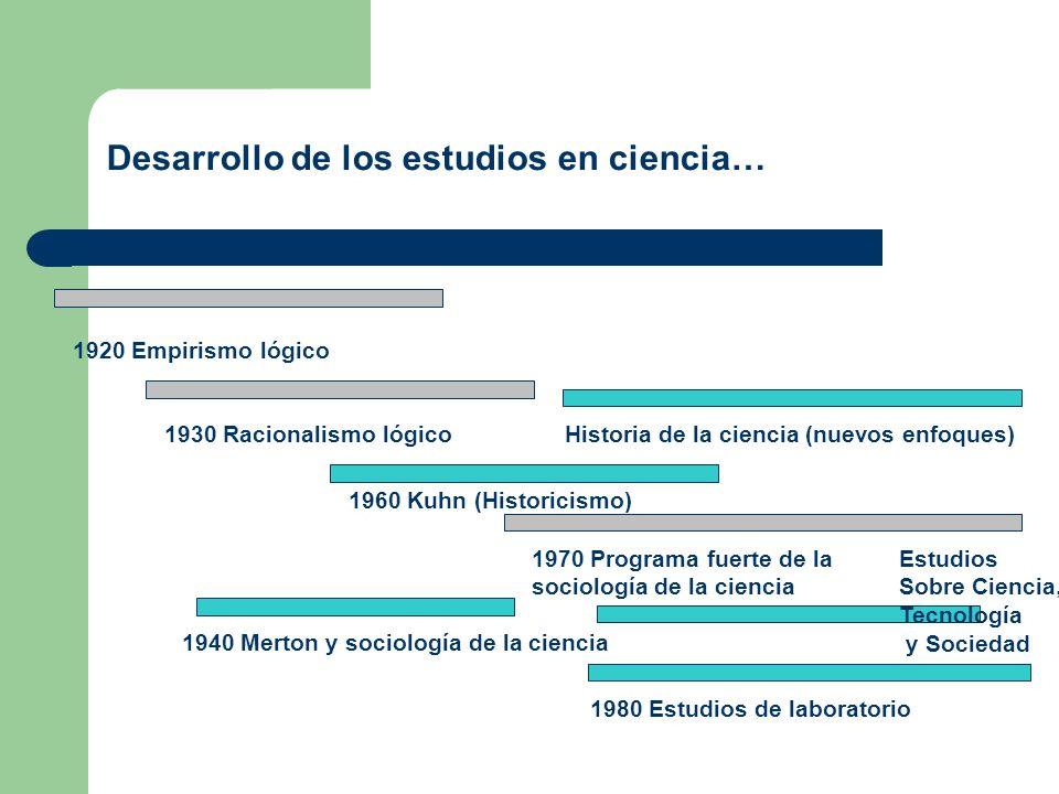 Desarrollo de los estudios en ciencia… 1920 Empirismo lógico 1930 Racionalismo lógico 1960 Kuhn (Historicismo) 1970 Programa fuerte de la sociología d