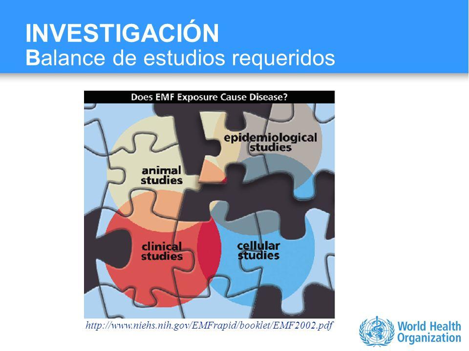 Characterizing evidence in EMF risk assessment, Berlin, 4-5 May 2006 INVESTIGACIÓN Balance de estudios requeridos http://www.niehs.nih.gov/EMFrapid/bo
