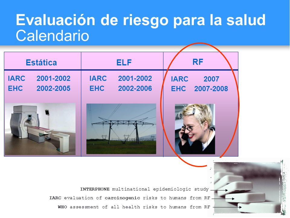 Characterizing evidence in EMF risk assessment, Berlin, 4-5 May 2006 RF IARC 2007 EHC 2007-2008 ELF IARC 2001-2002 EHC 2002-2006 Evaluación de riesgo