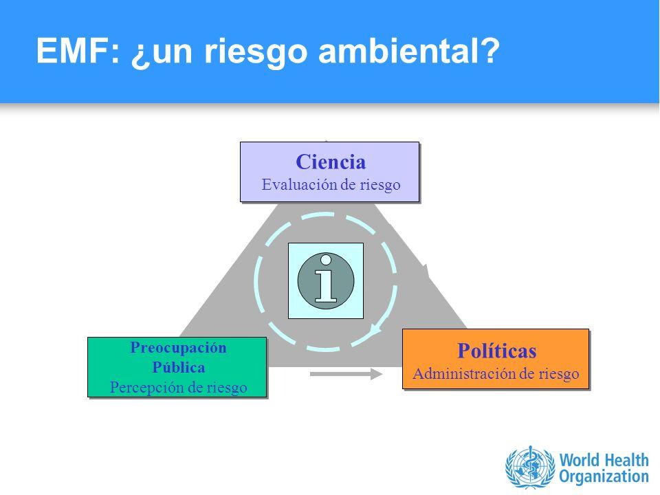 Characterizing evidence in EMF risk assessment, Berlin, 4-5 May 2006 EMF: ¿un riesgo ambiental? Ciencia Evaluación de riesgo Políticas Administración