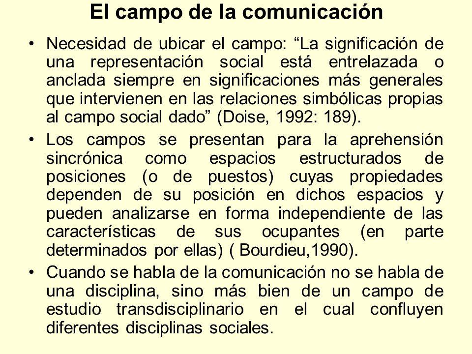 El campo de la comunicación Necesidad de ubicar el campo: La significación de una representación social está entrelazada o anclada siempre en signific
