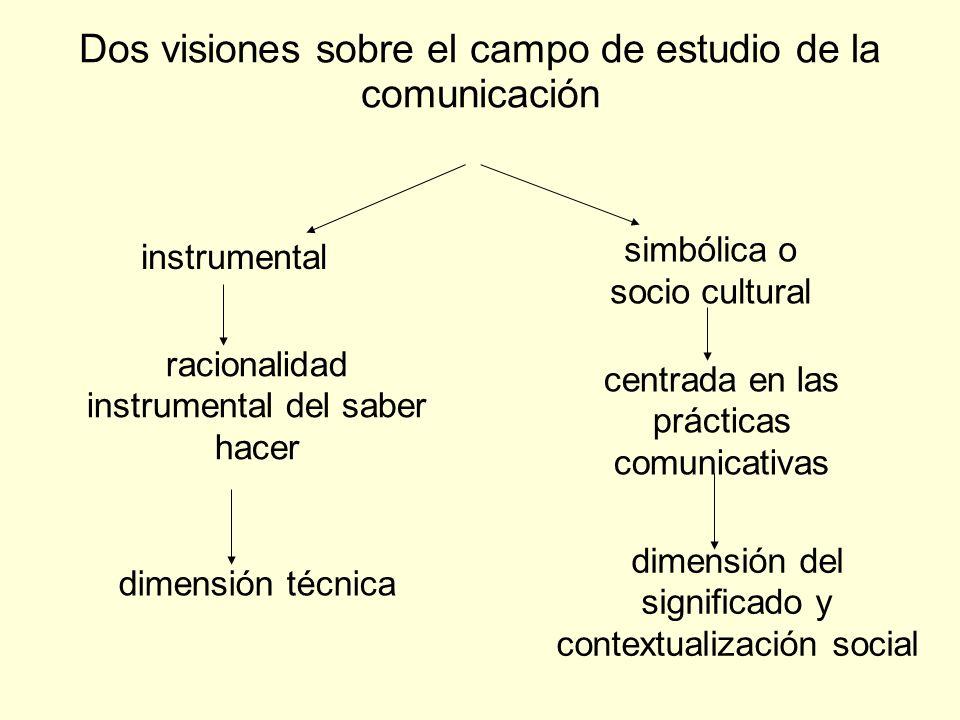 Dos visiones sobre el campo de estudio de la comunicación instrumental simbólica o socio cultural racionalidad instrumental del saber hacer dimensión
