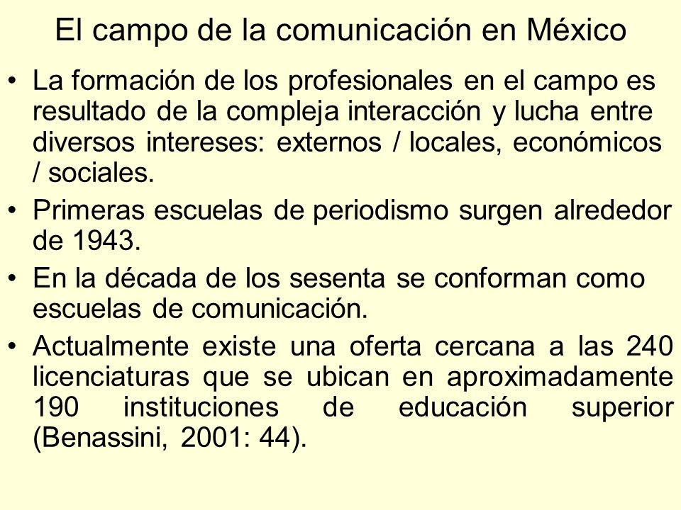 El campo de la comunicación en México La formación de los profesionales en el campo es resultado de la compleja interacción y lucha entre diversos int