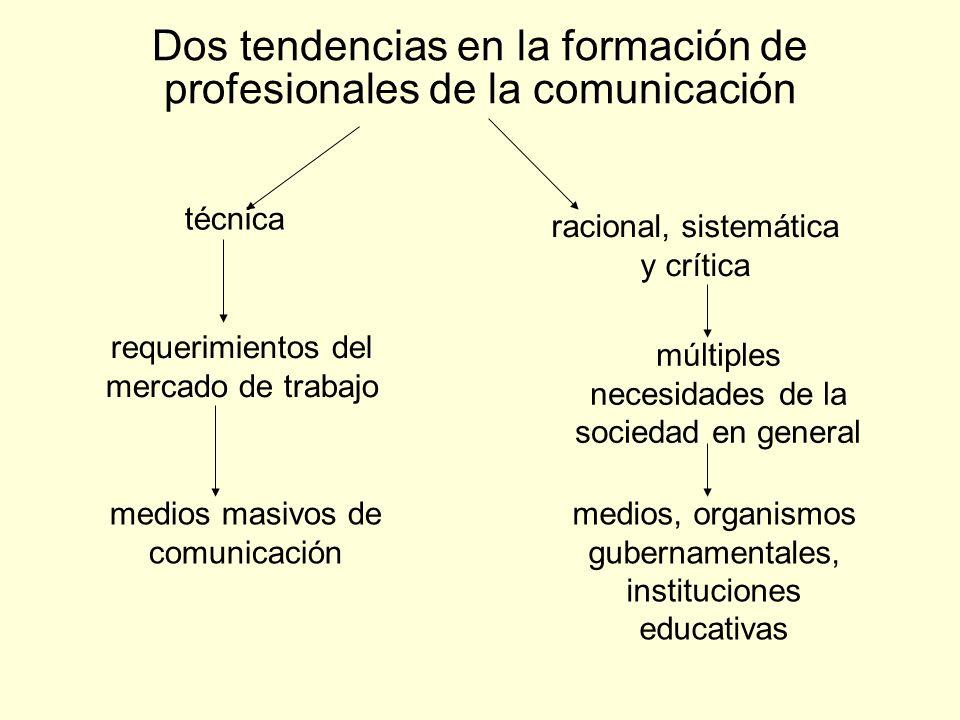 Dos tendencias en la formación de profesionales de la comunicación técnica requerimientos del mercado de trabajo medios masivos de comunicación múltip