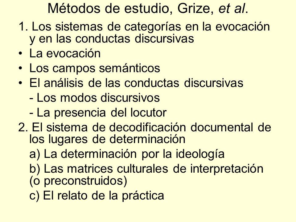 Métodos de estudio, Grize, et al. 1. Los sistemas de categorías en la evocación y en las conductas discursivas La evocación Los campos semánticos El a