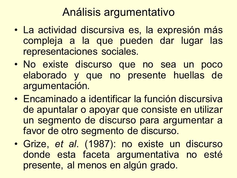 Análisis argumentativo La actividad discursiva es, la expresión más compleja a la que pueden dar lugar las representaciones sociales. No existe discur