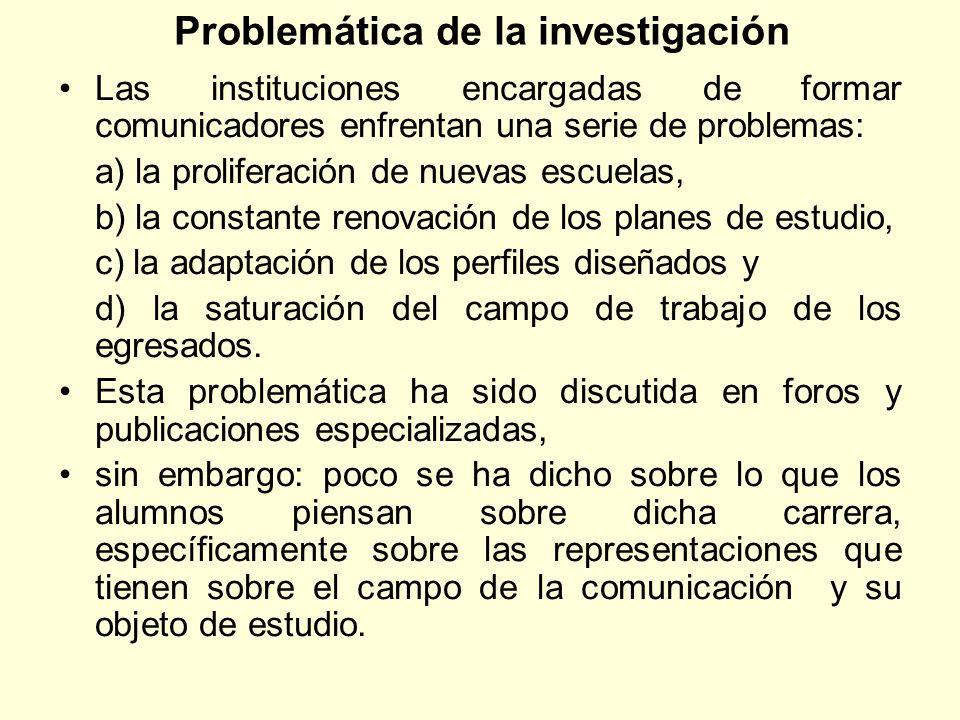 Problemática de la investigación Las instituciones encargadas de formar comunicadores enfrentan una serie de problemas: a) la proliferación de nuevas