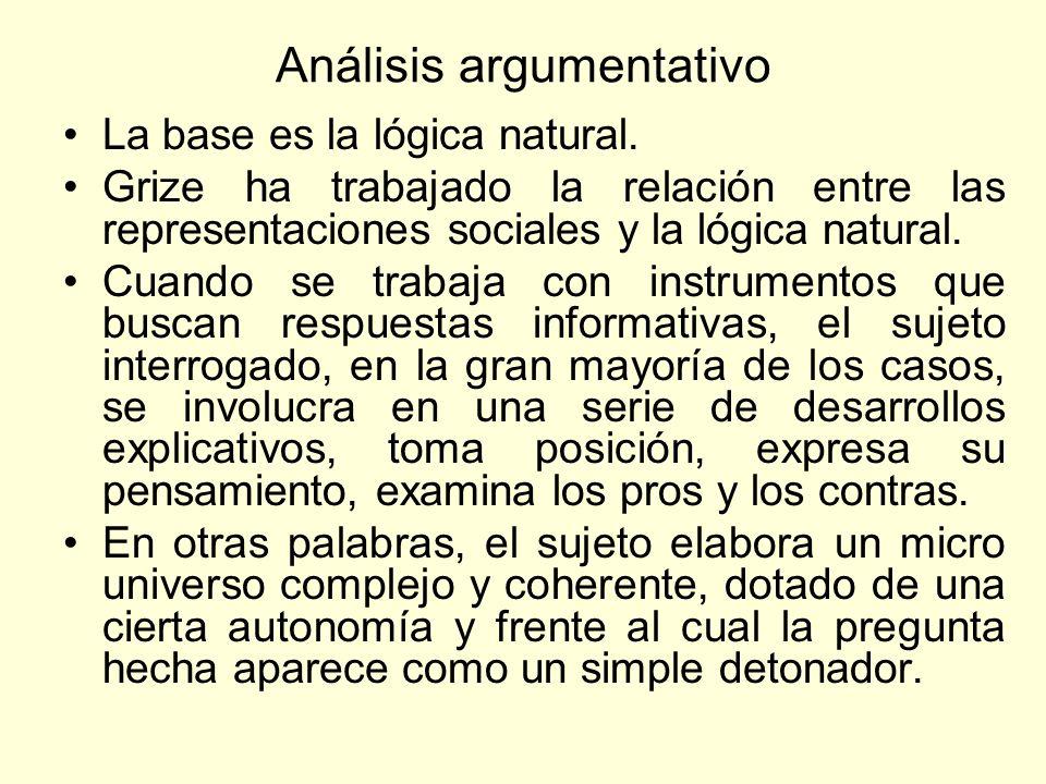 Análisis argumentativo La base es la lógica natural. Grize ha trabajado la relación entre las representaciones sociales y la lógica natural. Cuando se