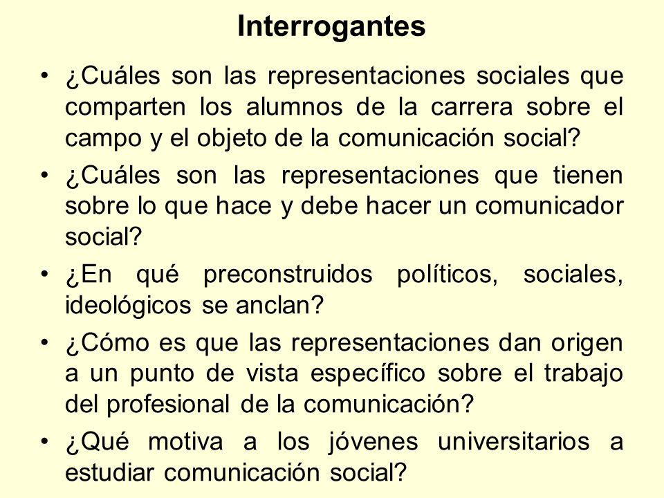Interrogantes ¿Cuáles son las representaciones sociales que comparten los alumnos de la carrera sobre el campo y el objeto de la comunicación social?