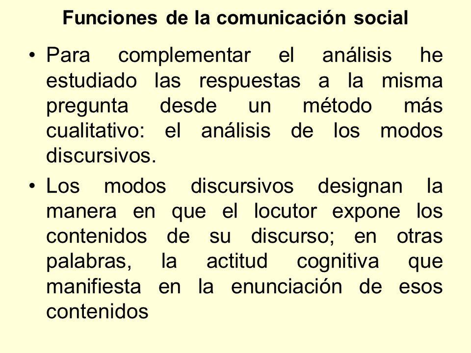 Funciones de la comunicación social Para complementar el análisis he estudiado las respuestas a la misma pregunta desde un método más cualitativo: el