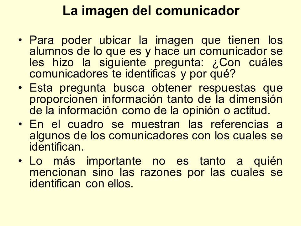 La imagen del comunicador Para poder ubicar la imagen que tienen los alumnos de lo que es y hace un comunicador se les hizo la siguiente pregunta: ¿Co