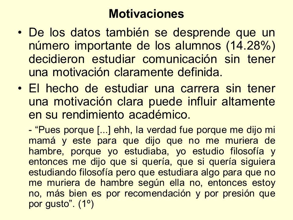 Motivaciones De los datos también se desprende que un número importante de los alumnos (14.28%) decidieron estudiar comunicación sin tener una motivac