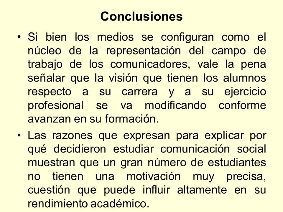 Conclusiones Si bien los medios se configuran como el núcleo de la representación del campo de trabajo de los comunicadores, vale la pena señalar que