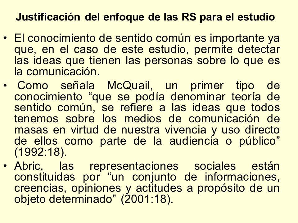 El campo de la comunicación Necesidad de ubicar el campo: La significación de una representación social está entrelazada o anclada siempre en significaciones más generales que intervienen en las relaciones simbólicas propias al campo social dado (Doise, 1992: 189).