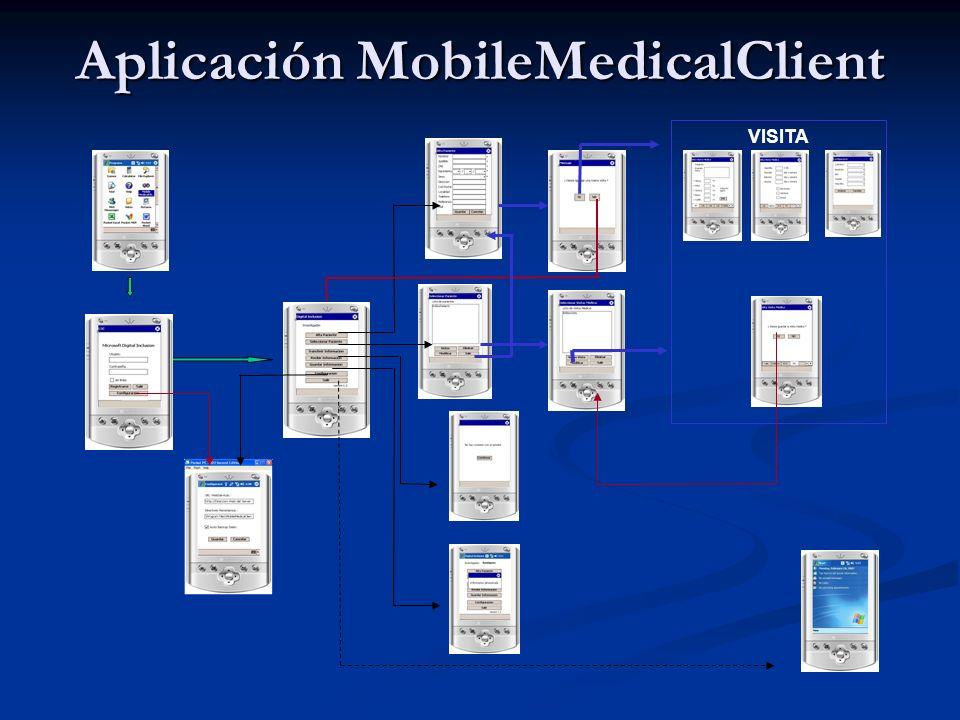Aplicación MobileMedicalClient VISITA