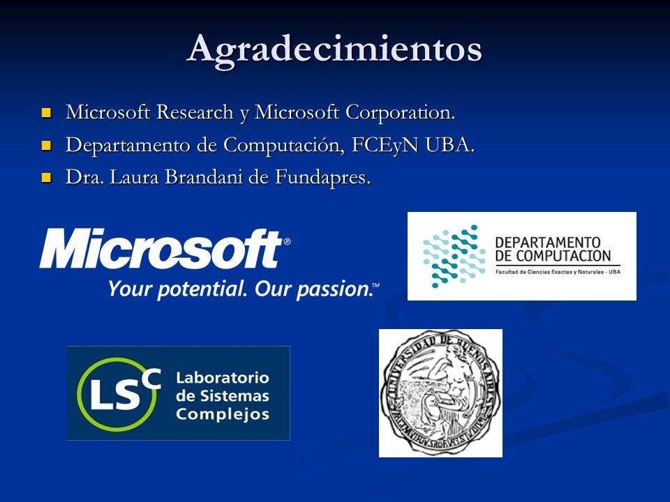 Agradecimientos Microsoft Research y Microsoft Corporation. Microsoft Research y Microsoft Corporation. Departamento de Computación, FCEyN UBA. Depart