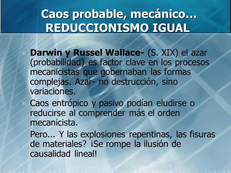 Caos probable, mecánico… REDUCCIONISMO IGUAL Caos probable, mecánico… REDUCCIONISMO IGUAL Darwin y Russel Wallace- (S. XIX) el azar (probabilidad) es