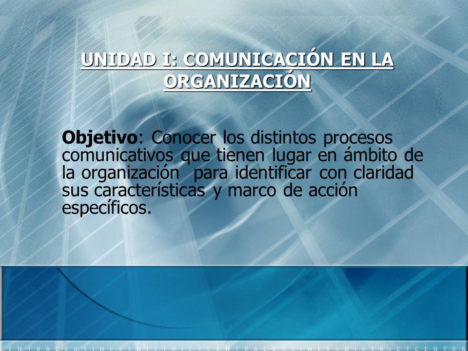 UNIDAD I: COMUNICACIÓN EN LA ORGANIZACIÓN Objetivo: Conocer los distintos procesos comunicativos que tienen lugar en ámbito de la organización para identificar con claridad sus características y marco de acción específicos.