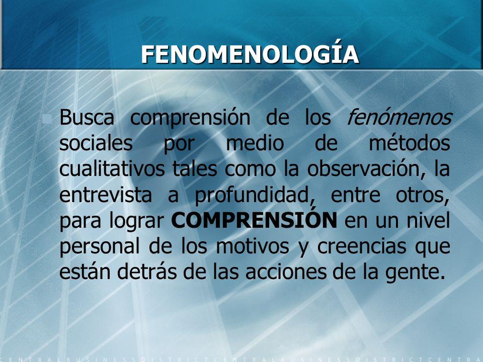 FENOMENOLOGÍA FENOMENOLOGÍA Busca comprensión de los fenómenos sociales por medio de métodos cualitativos tales como la observación, la entrevista a p
