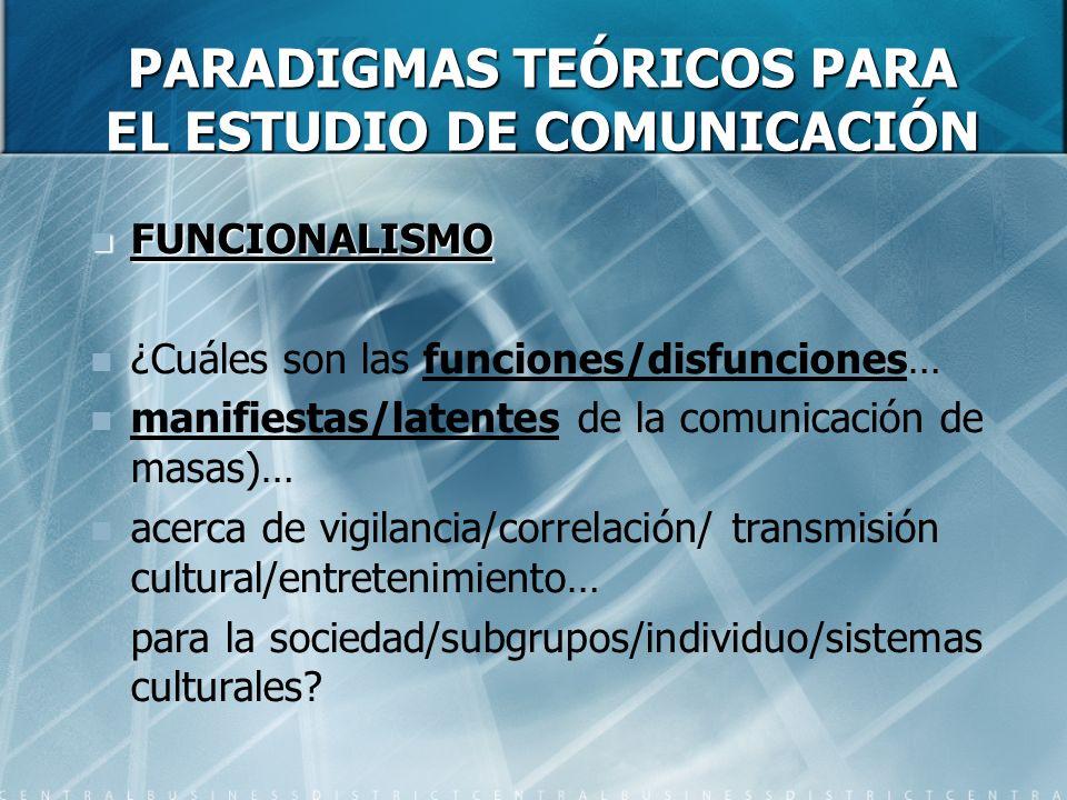 PARADIGMAS TEÓRICOS PARA EL ESTUDIO DE COMUNICACIÓN FUNCIONALISMO FUNCIONALISMO ¿Cuáles son las funciones/disfunciones… manifiestas/latentes de la com