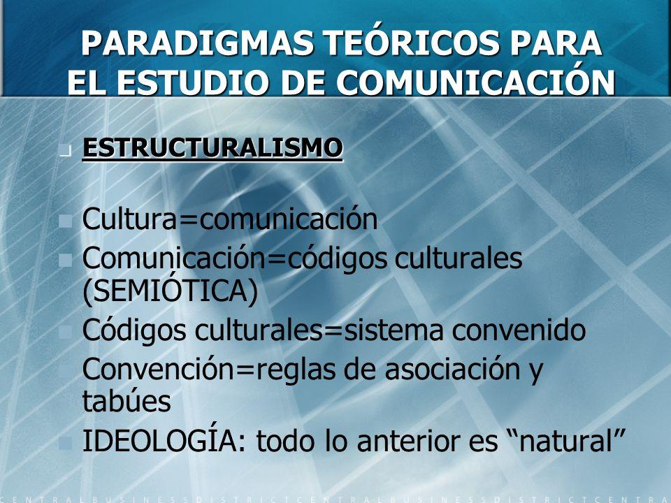 PARADIGMAS TEÓRICOS PARA EL ESTUDIO DE COMUNICACIÓN ESTRUCTURALISMO ESTRUCTURALISMO Cultura=comunicación Comunicación=códigos culturales (SEMIÓTICA) Códigos culturales=sistema convenido Convención=reglas de asociación y tabúes IDEOLOGÍA: todo lo anterior es natural