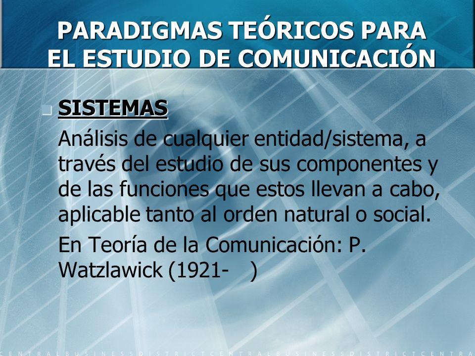 PARADIGMAS TEÓRICOS PARA EL ESTUDIO DE COMUNICACIÓN SISTEMAS SISTEMAS Análisis de cualquier entidad/sistema, a través del estudio de sus componentes y de las funciones que estos llevan a cabo, aplicable tanto al orden natural o social.