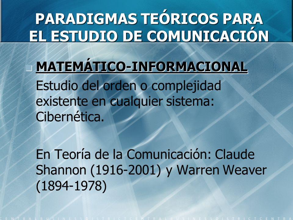 PARADIGMAS TEÓRICOS PARA EL ESTUDIO DE COMUNICACIÓN MATEMÁTICO-INFORMACIONAL MATEMÁTICO-INFORMACIONAL Estudio del orden o complejidad existente en cualquier sistema: Cibernética.