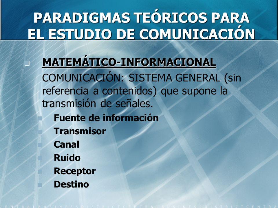PARADIGMAS TEÓRICOS PARA EL ESTUDIO DE COMUNICACIÓN MATEMÁTICO-INFORMACIONAL MATEMÁTICO-INFORMACIONAL COMUNICACIÓN: SISTEMA GENERAL (sin referencia a