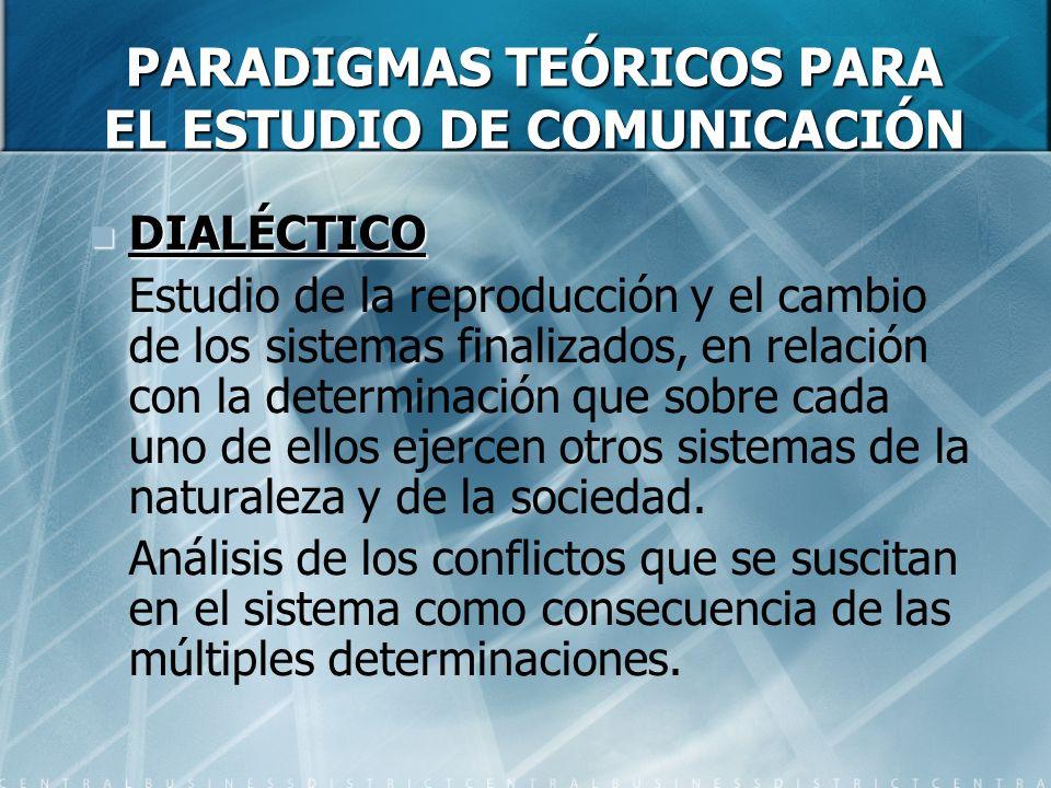 PARADIGMAS TEÓRICOS PARA EL ESTUDIO DE COMUNICACIÓN DIALÉCTICO DIALÉCTICO Estudio de la reproducción y el cambio de los sistemas finalizados, en relac