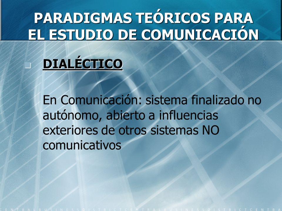 PARADIGMAS TEÓRICOS PARA EL ESTUDIO DE COMUNICACIÓN DIALÉCTICO DIALÉCTICO En Comunicación: sistema finalizado no autónomo, abierto a influencias exteriores de otros sistemas NO comunicativos