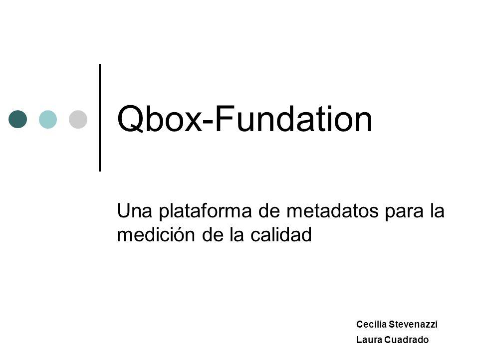Qbox-Fundation Una plataforma de metadatos para la medición de la calidad Cecilia Stevenazzi Laura Cuadrado
