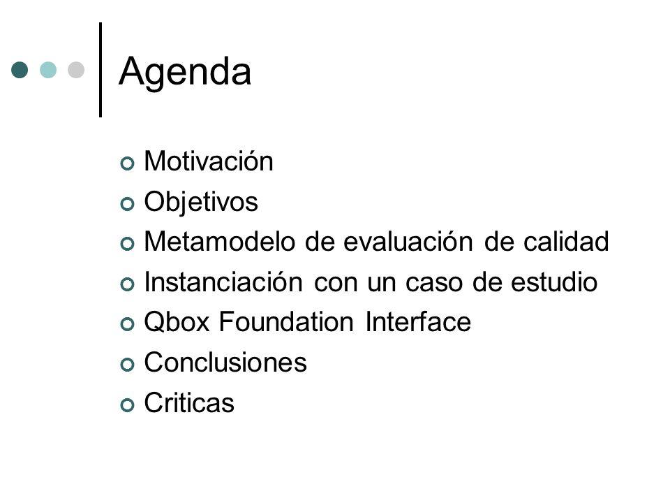 Agenda Motivación Objetivos Metamodelo de evaluación de calidad Instanciación con un caso de estudio Qbox Foundation Interface Conclusiones Criticas