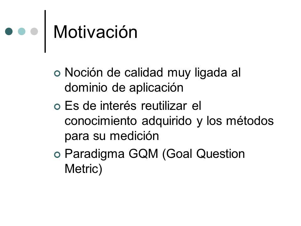 Motivación Noción de calidad muy ligada al dominio de aplicación Es de interés reutilizar el conocimiento adquirido y los métodos para su medición Paradigma GQM (Goal Question Metric)