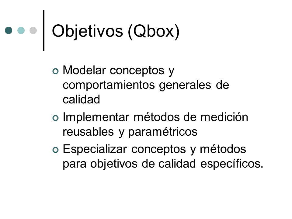 Objetivos (Qbox) Modelar conceptos y comportamientos generales de calidad Implementar métodos de medición reusables y paramétricos Especializar conceptos y métodos para objetivos de calidad específicos.