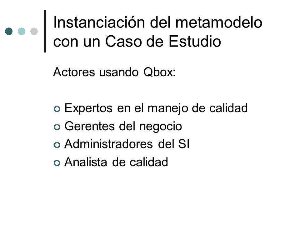Instanciación del metamodelo con un Caso de Estudio Actores usando Qbox: Expertos en el manejo de calidad Gerentes del negocio Administradores del SI Analista de calidad