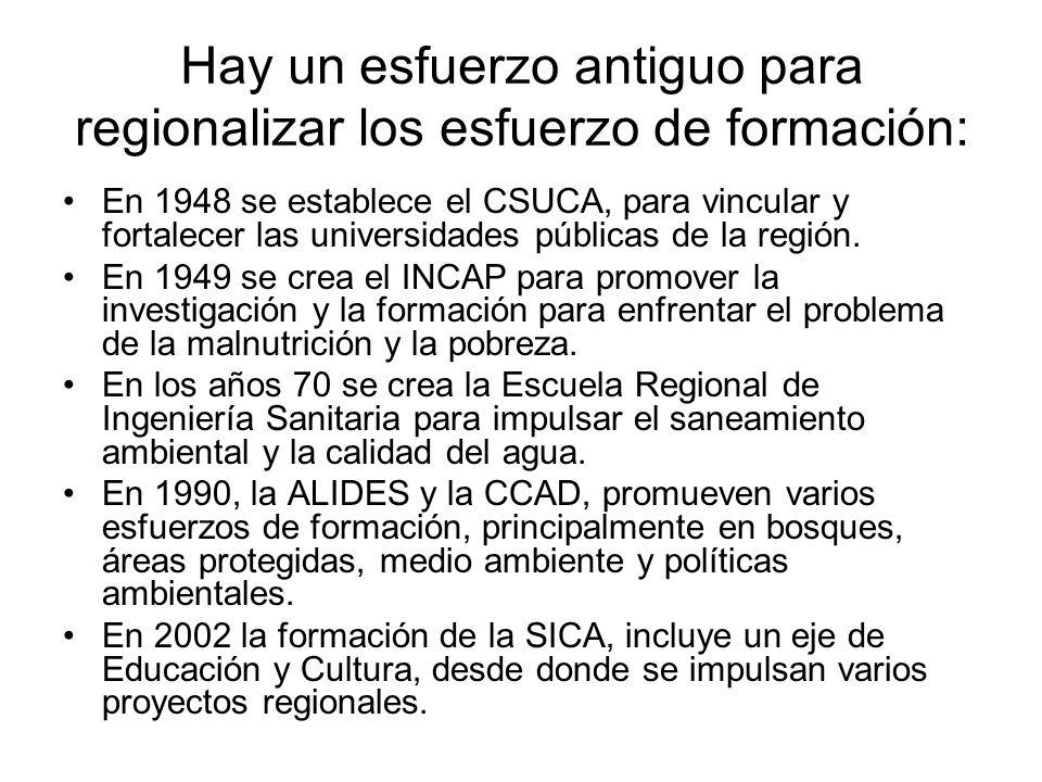 Hay un esfuerzo antiguo para regionalizar los esfuerzo de formación: En 1948 se establece el CSUCA, para vincular y fortalecer las universidades públicas de la región.