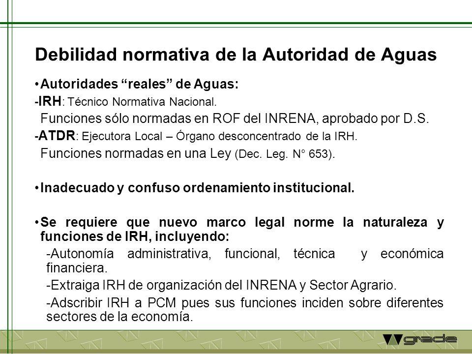 Debilidad normativa de la Autoridad de Aguas Autoridades reales de Aguas: - IRH : Técnico Normativa Nacional. Funciones sólo normadas en ROF del INREN