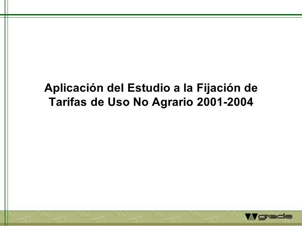 Aplicación del Estudio a la Fijación de Tarifas de Uso No Agrario 2001-2004
