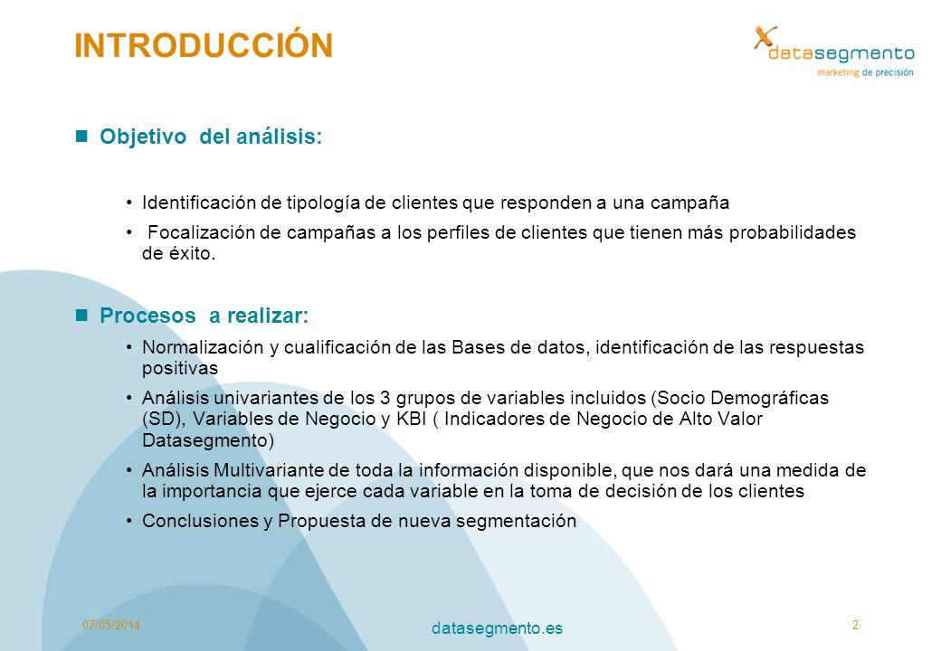 INTRODUCCIÓN Objetivo del análisis: Identificación de tipología de clientes que responden a una campaña Focalización de campañas a los perfiles de cli