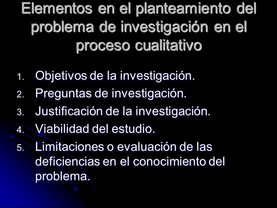 Elementos en el planteamiento del problema de investigación en el proceso cualitativo 1. Objetivos de la investigación. 2. Preguntas de investigación.